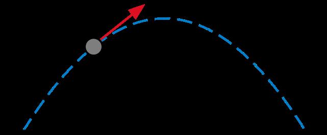 A Parabolic Trajectory